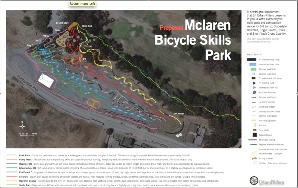 Proposed Mountain Bike Park in San Francisco